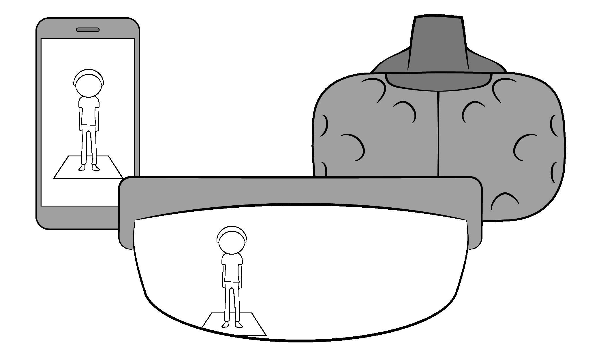 6DoF - AR/VR/FVV