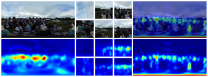 SalNet360: Saliency Maps for omni-directional images with CNN