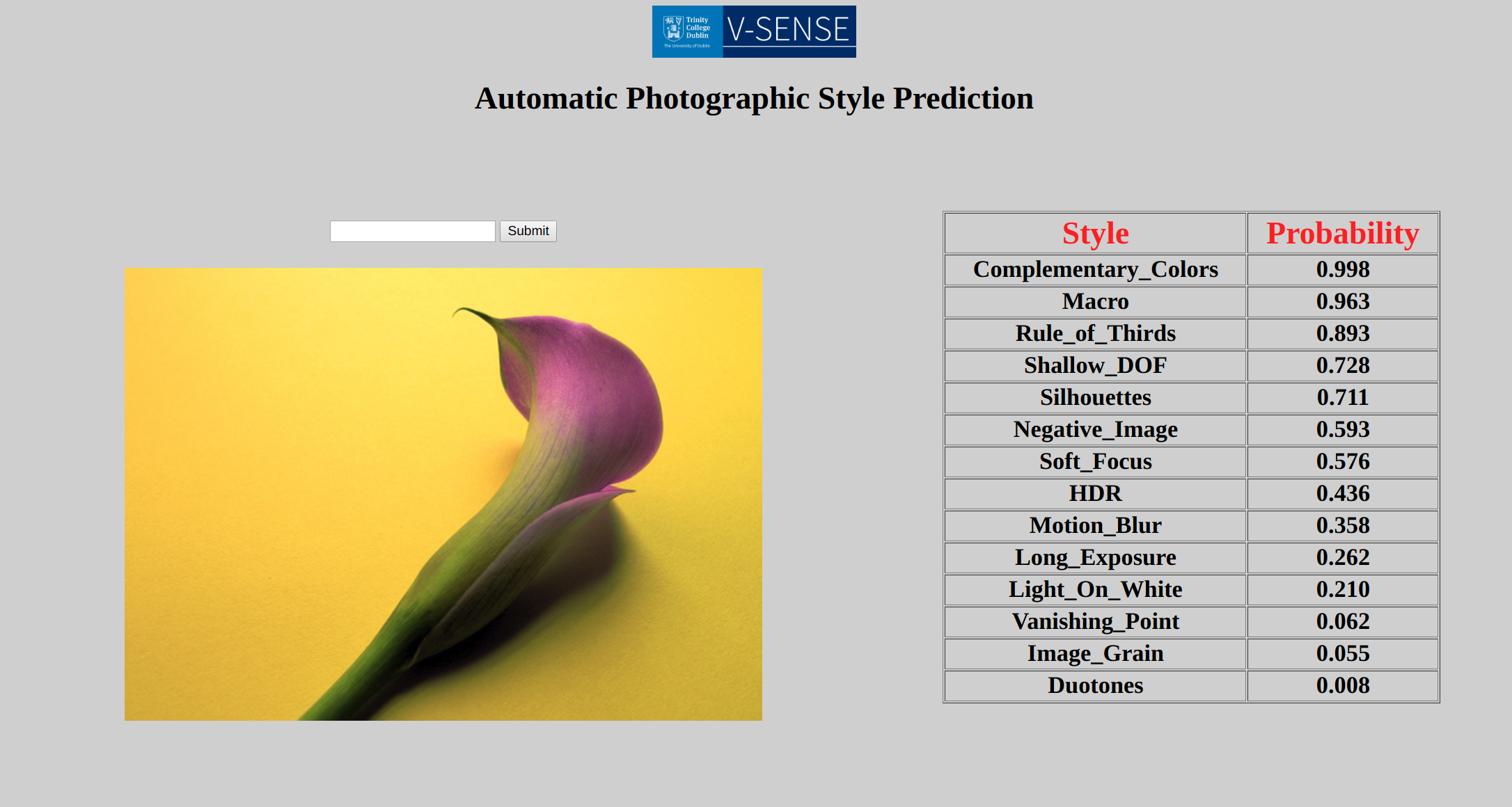A Geometry-Sensitive Approach for Photographic Style Classification