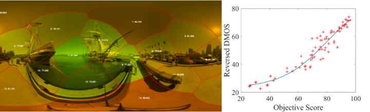 Voronoi-based Objective Quality Metrics for Omnidirectional Video