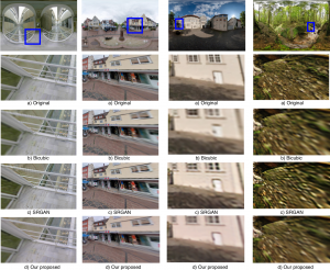 Super-resolution of Omnidirectional Images Using Adversarial Learning