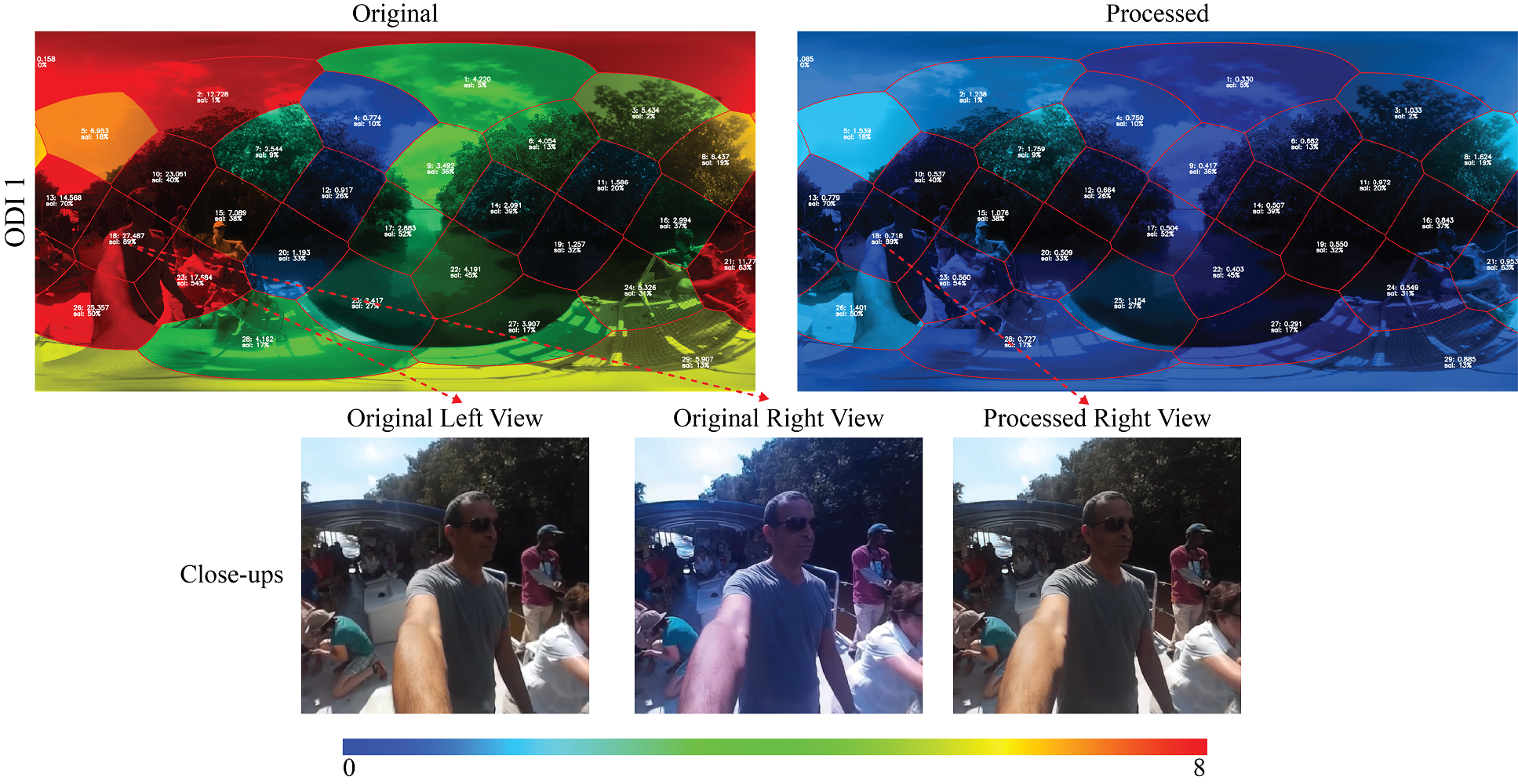 Colour Correction for Stereoscopic Omnidirectional Images