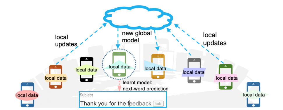 Designing a robust federated learning approach in a heterogeneous environment