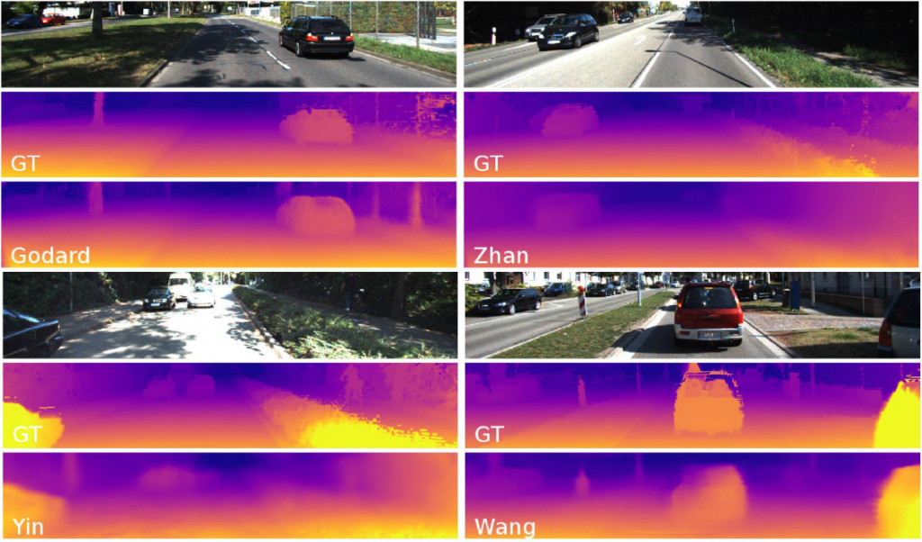 Using light fields to enable deep monocular depth estimation