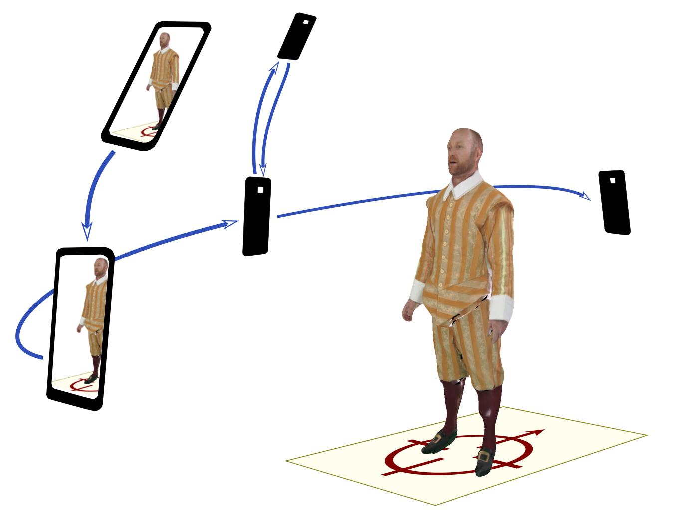 User Behaviour Analysis of Volumetric Video
